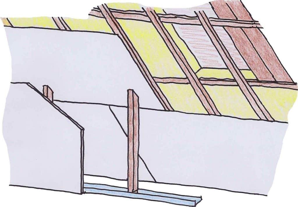 Dämmung der Dachflächen