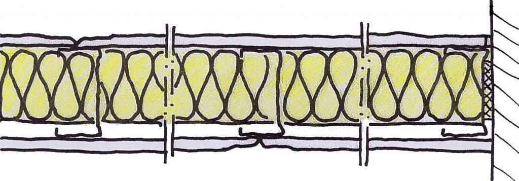 Trockenbau Wande Und Decken Fur Ihr Projekt Innenausbau Steiner